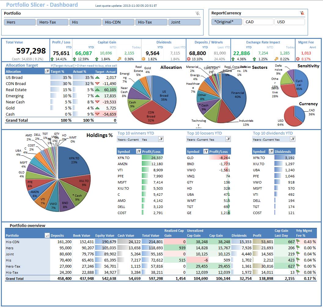 portfolio slicer