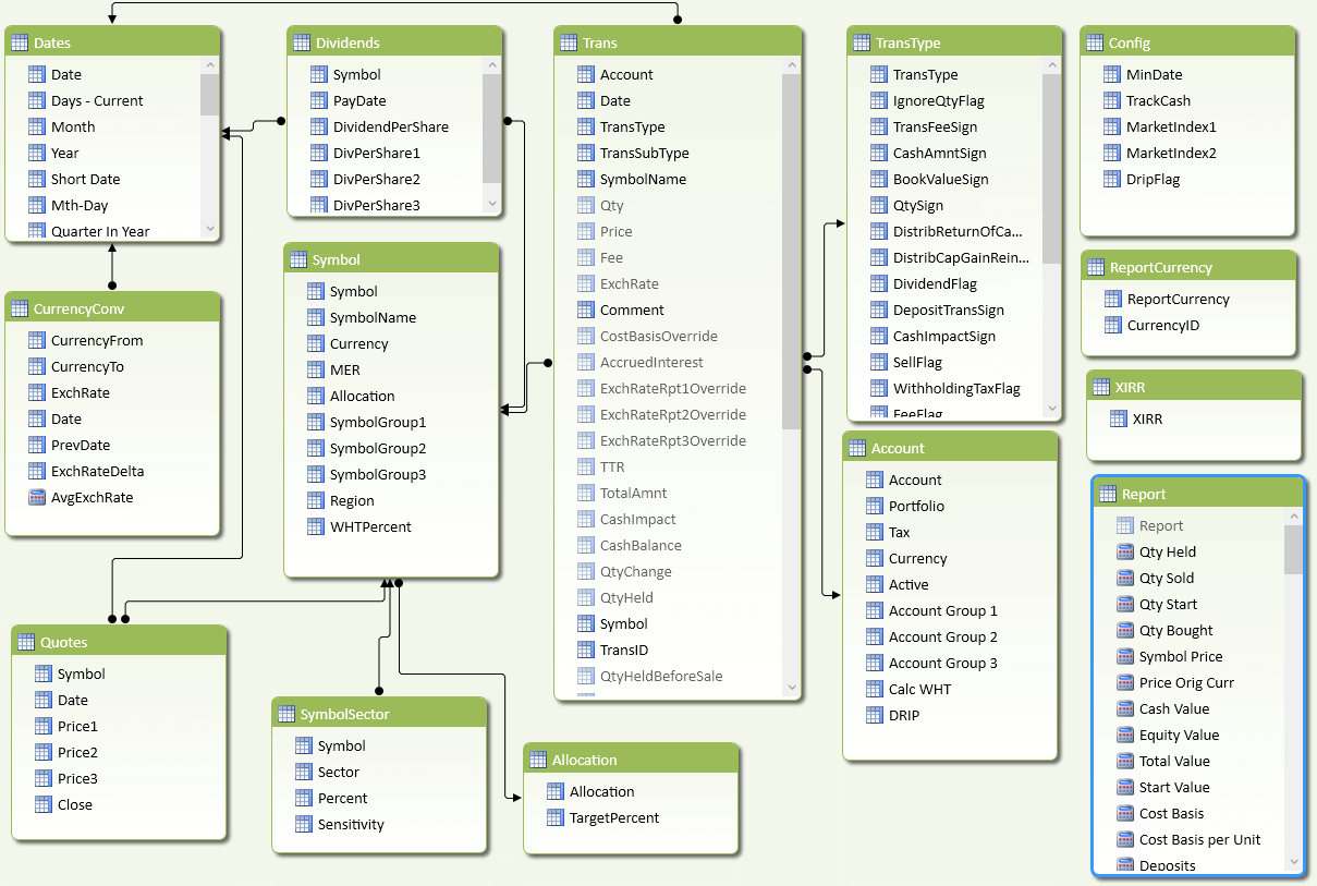 Bootstrap w3schools tutorial phpsourcecode net for Table w3schools